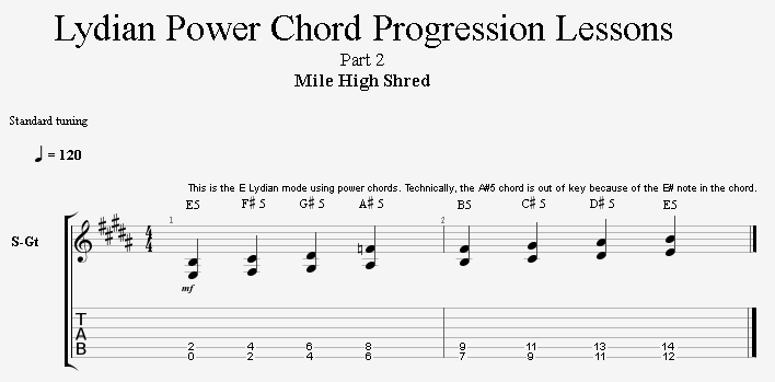 Lydian Power Chord Progressions - Mile High Shred