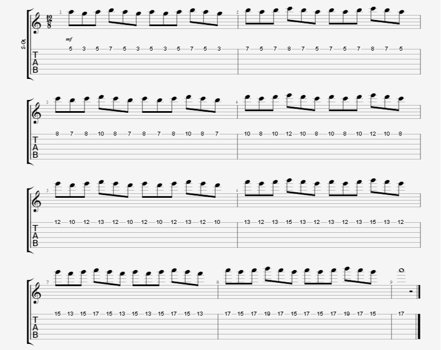 triplet guitar exercise