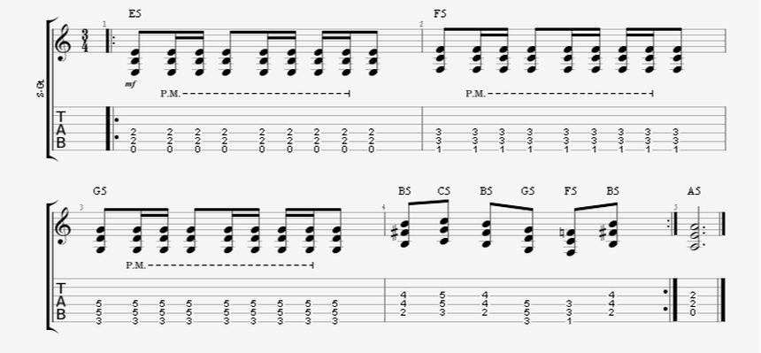 3/4 time signature metal guitar riff palm mute gallop reverse gallop