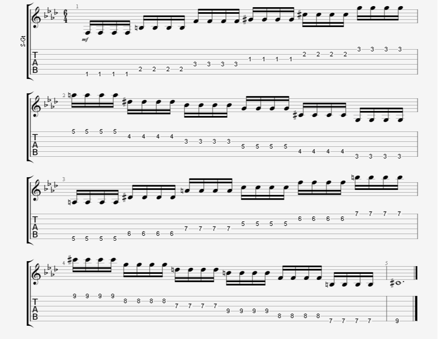Up All 6 Strings - Down All 6 Strings - Speed (tremolo) Picking Guitar Exercise