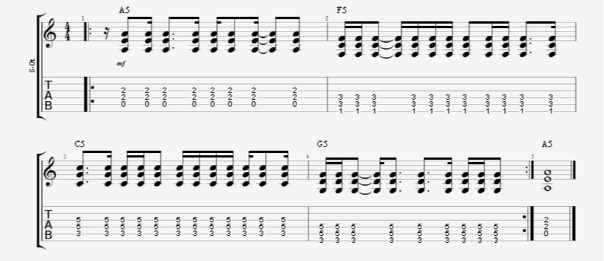 Complicated 16th Note Metal/Rock Guitar Rhythm