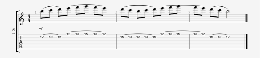 1st, 2nd, and 4th Fingers Legato Guitar Exercise