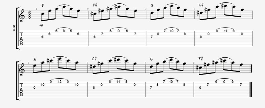 3 string major chord sweep pick arpeggio