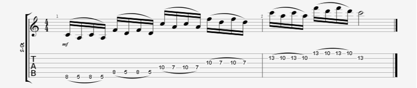 Legato Pinky Building Guitar Exercise