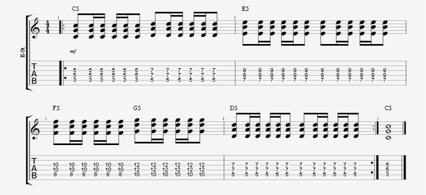 gallop to reverse gallop guitar rhythm