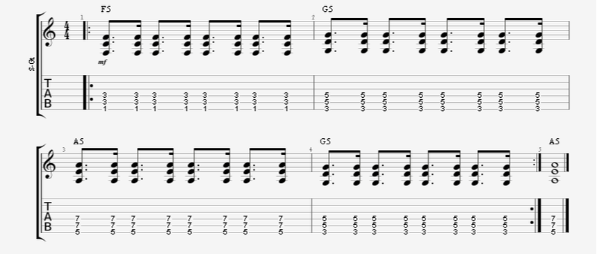 dotted 8th note plus 16th note guitar rhythm strumming pattern