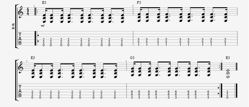 rhythm guitar strum 16th note 8th note dotted 8th note
