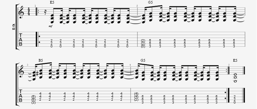 guitar strum rhythm up strokes in between the down and up beat