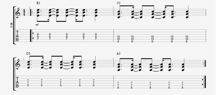 4:3 polyrhythm guitar strumming pattern