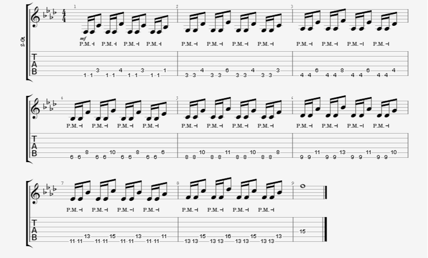 reverse gallop guitar exercise