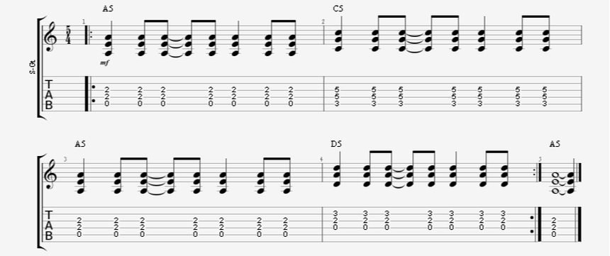 5/4 Time Signature Guitar Power Chord 8th Note Strumming Pattern