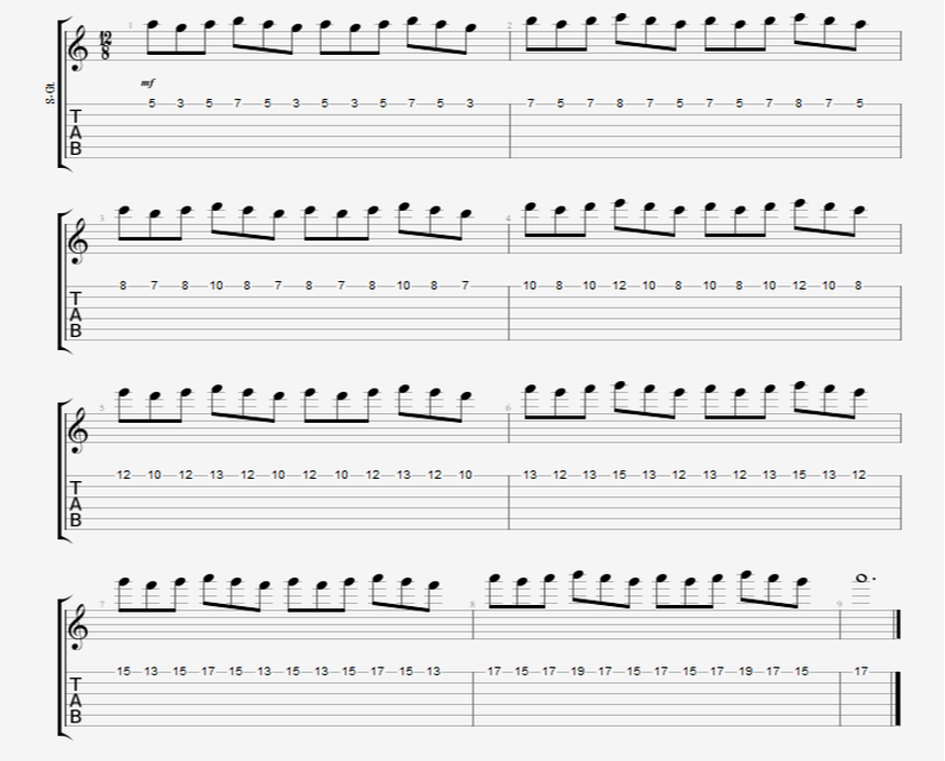 triplet guitar scale run