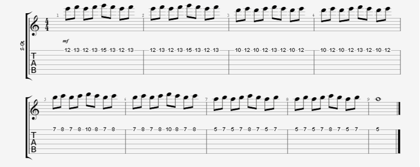 Back and Forth Finger + Alternate Picking Guitar Exercise on the High E String