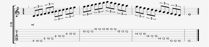 3 notes per string guitar scales exercise