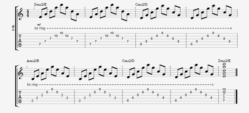 Index Finger and Pinky Barre Chord Guitar Exercise